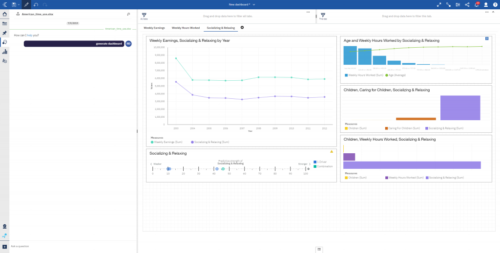 Cognos 11.1.3 overview automatic dashboard