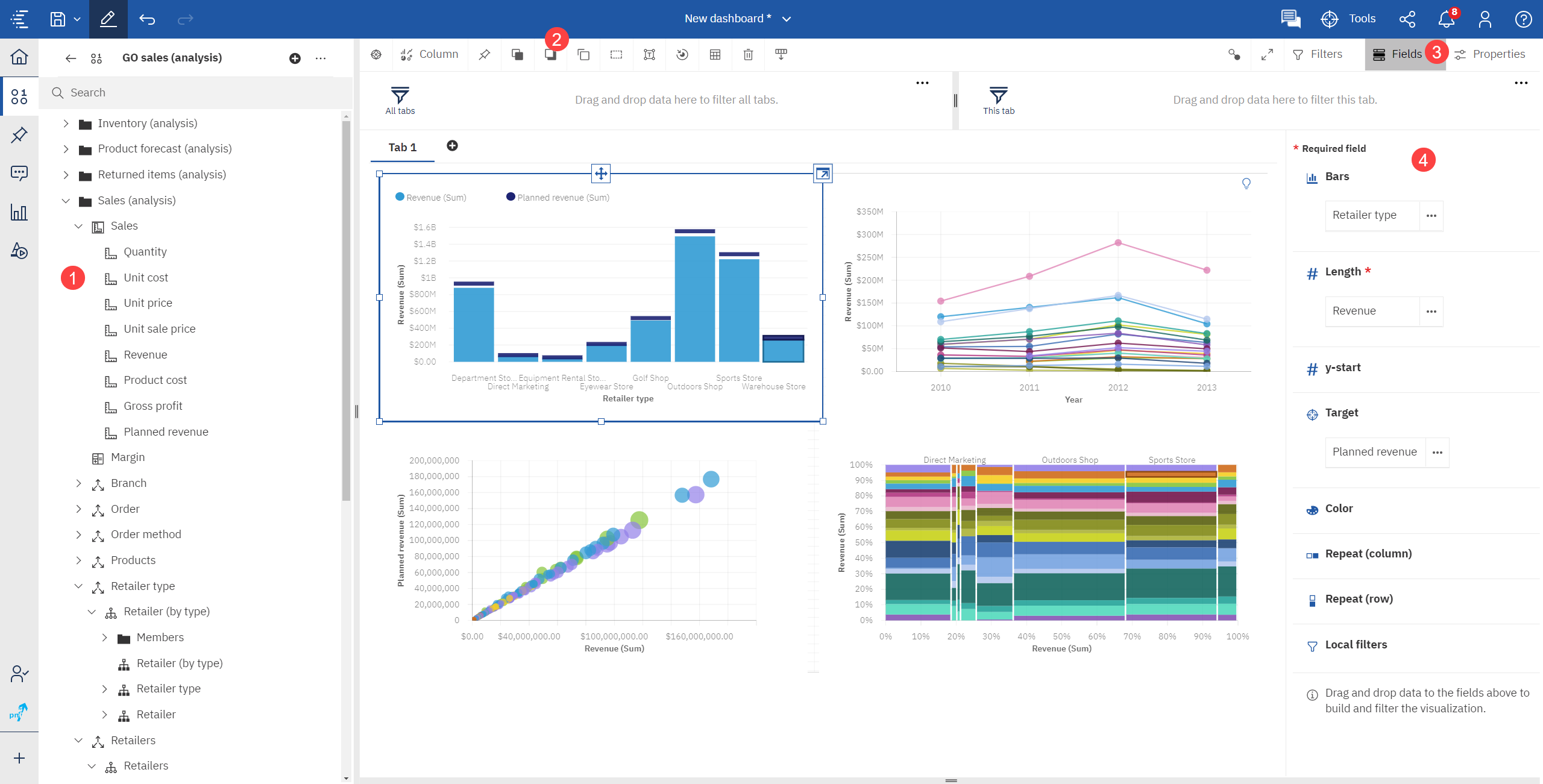 Cognos 11.1.6 dashboards received a great makeover