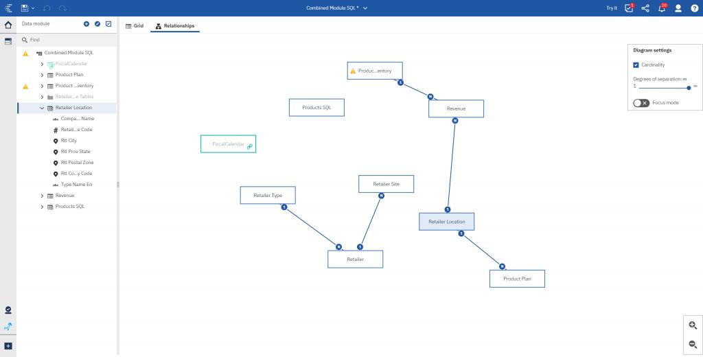 Cognos data module in action