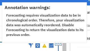 Cognos will even automatically re-order your time categories