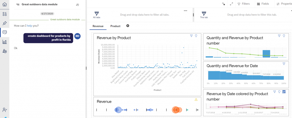 Automatic dashboard creation is a major strength of Cognos Analytics 11.1.6