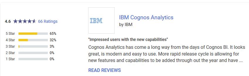 Cognos ranks much higher in Gartner's peer insights platform